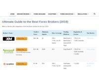BestOnlineForexBroker.com