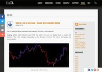 True Trendline Trading